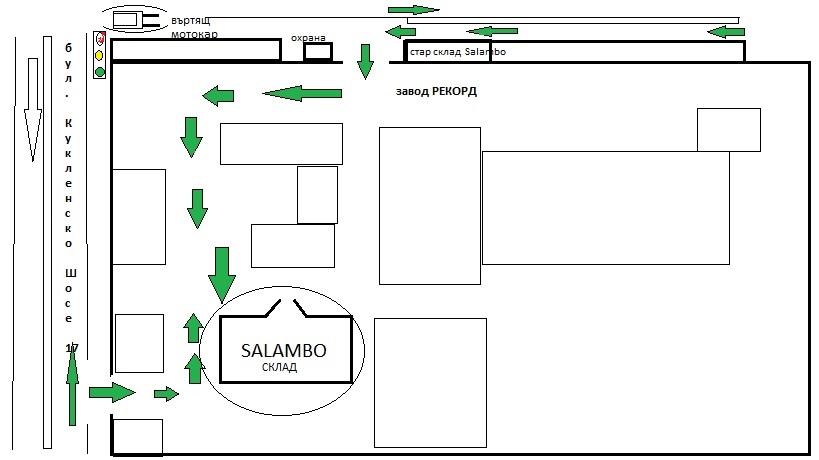 Схема Пловдив